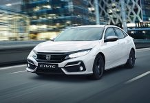 2020 Honda Civic HB