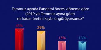 taysad1