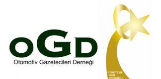 Türkiye de Yılın Otomobili 2021