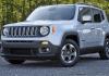 Jeep 2021 Nisan Ayı Fiyat Listesi