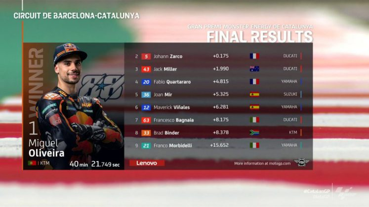 MotoGP Katalonya GP 1