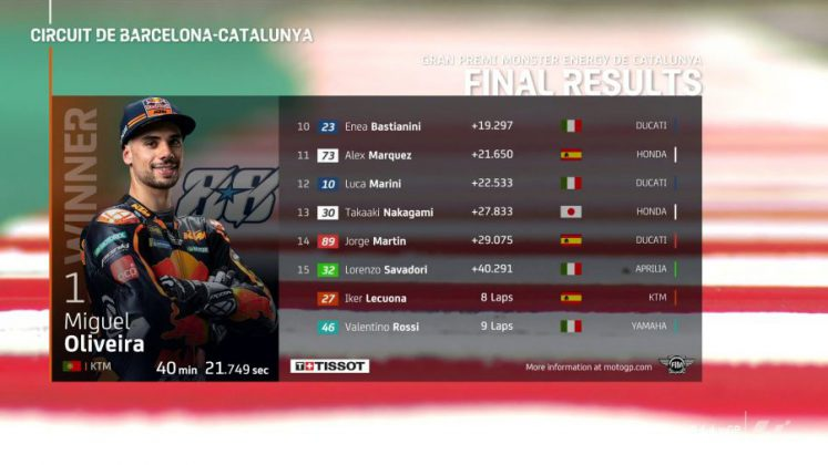 MotoGP Katalonya GP 2