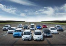 sıfır araba fiyatları 2021